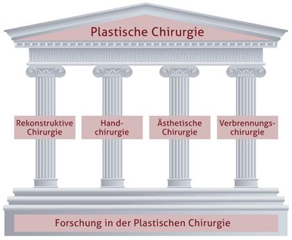 Fazialisparese München - plastische-chirurgen